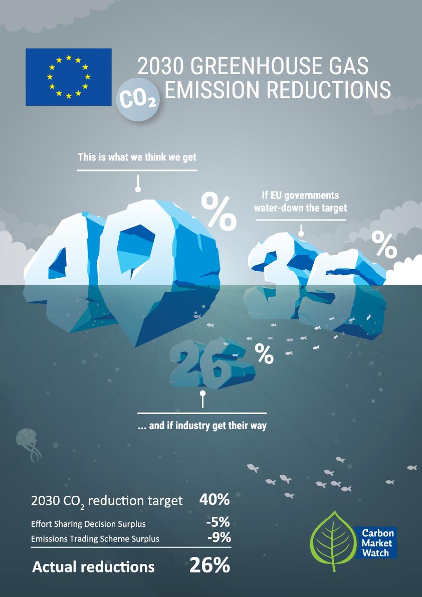 EU2030-concept-iceberg-