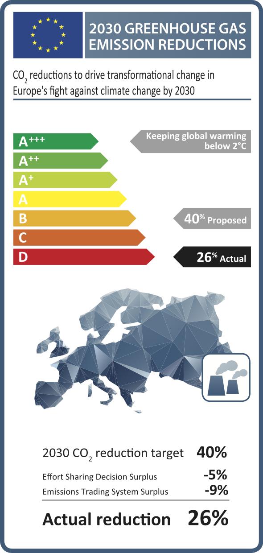 EU2030_loopholes_label