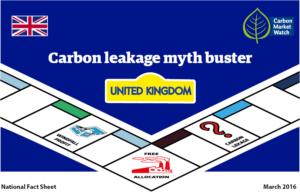 UK_carbonleakage_mythbuster_cover