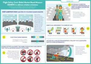 Safety Card - ENG