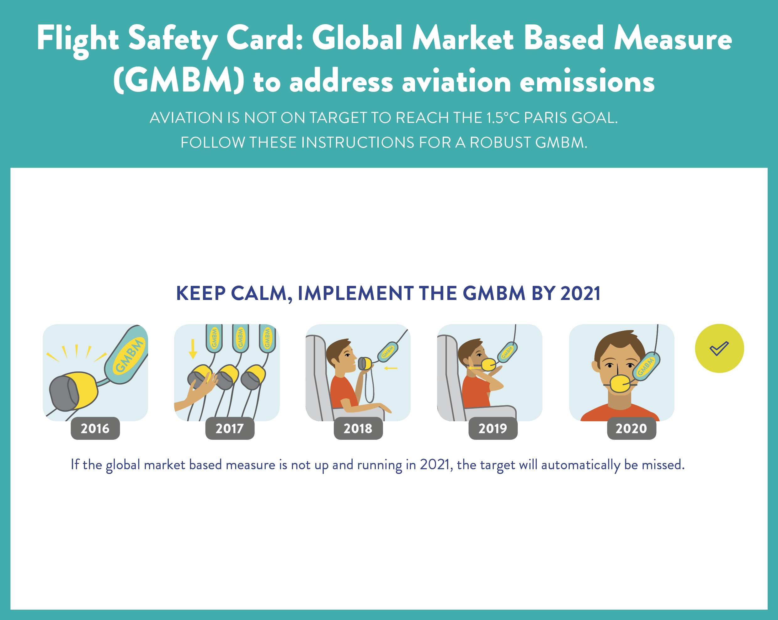 Safety Card WEB 5- ENG